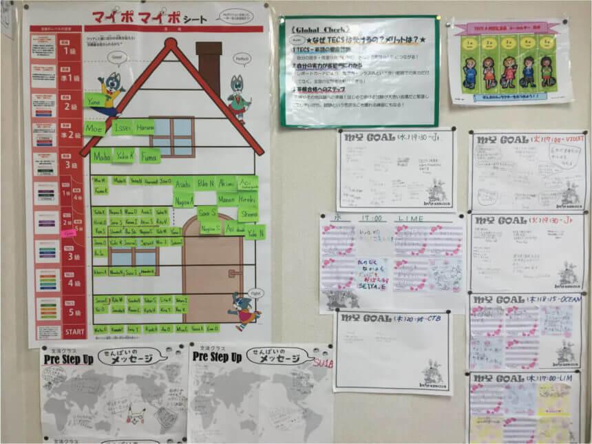 ペッピーキッズクラブ 豊川国府教室